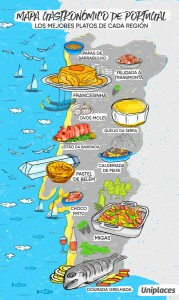mapas gastronómicos